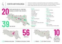 Violenza di genere. Presentati i dati dell'Osservatorio regionale ed il volume sui femicidi in Italia
