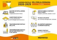 'Data Valley bene comune', l'Agenda digitale dell'Emilia-Romagna: piano da 200 milioni di euro